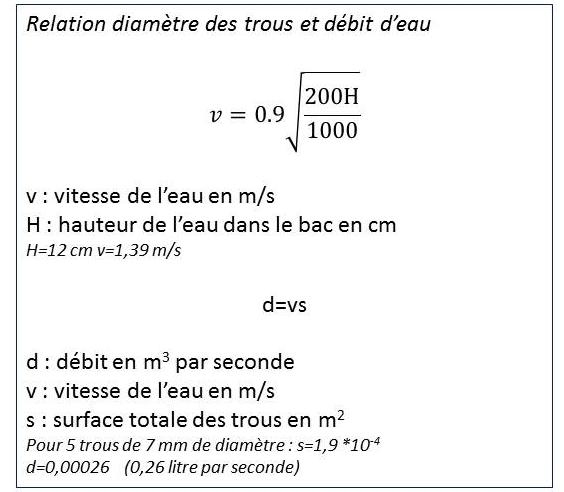 Formule de calcul du diamètre des trous du tuyau d'évacuation pour un débit donné