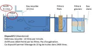 Dispositif n°2 d'oxygénation de l'eau des bassins à truites en aquaponie